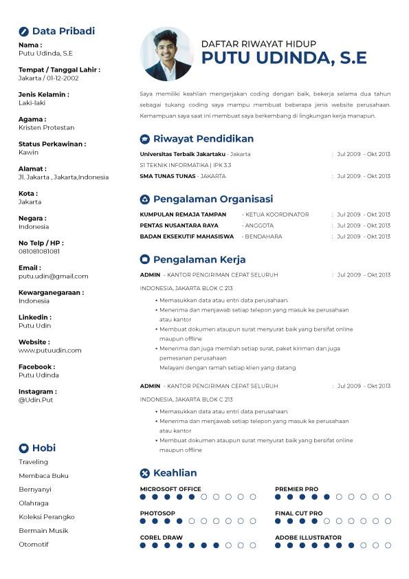 Template CV Kesiman